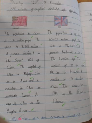 Year 2 Comparisons between China and the UK