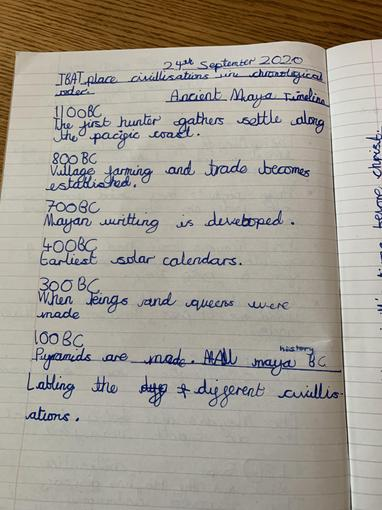 Year 5 Timeline about the Maya Civilisation