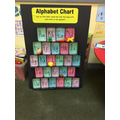 Our new alphabet hunt chart