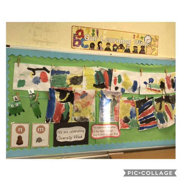 We picked South Africa as our country. We used the colours of the flag to paint our own.