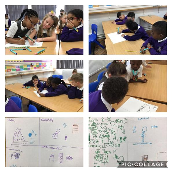Together we created posters about rights, responsibilities, rewards & consequences.