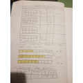 Levi has been working hard on fractions