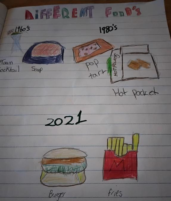 Maddison made a poster about food and technology