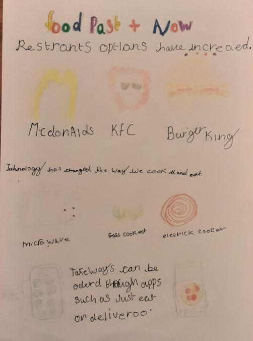 Cerys made a poster about the history of food