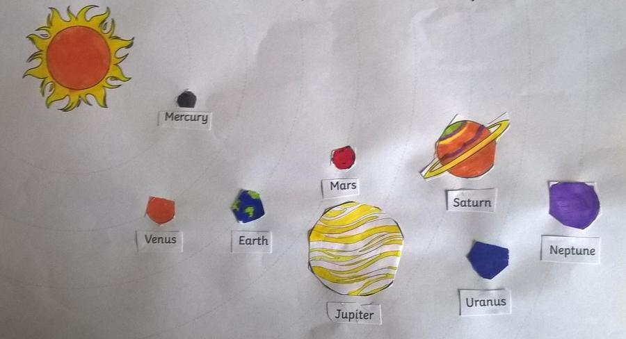 Henry explored the planets of our solar system