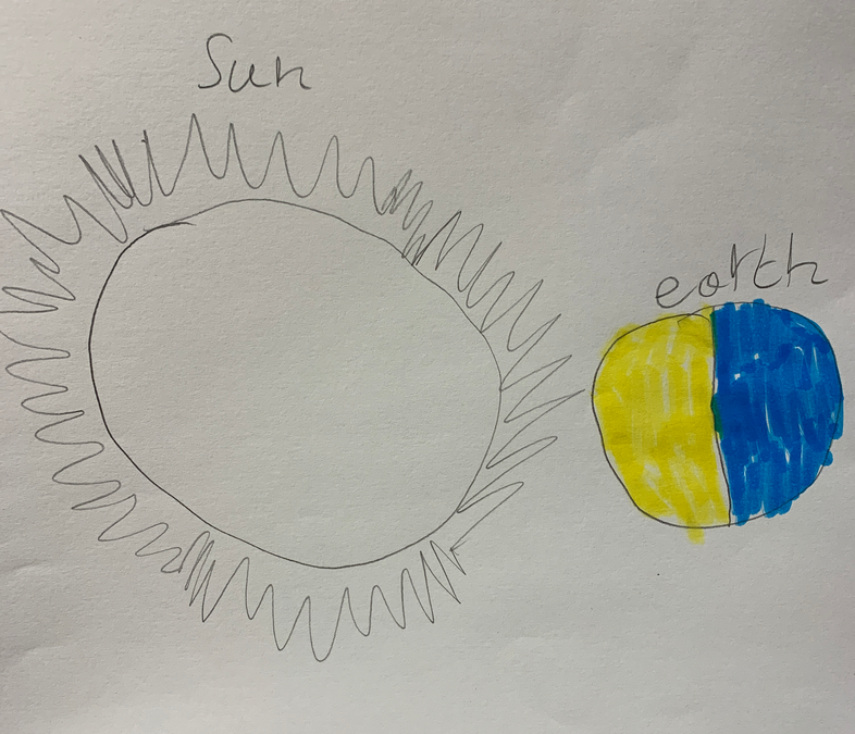 Esther's diagram about night and day