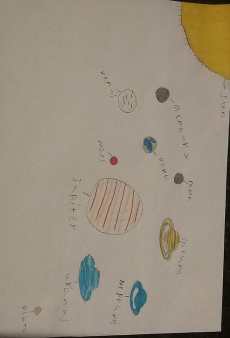 Henli explored the planets in the solar system