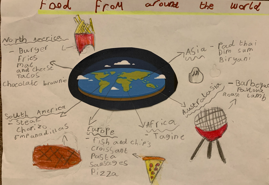 Austin's poster about foods around the world