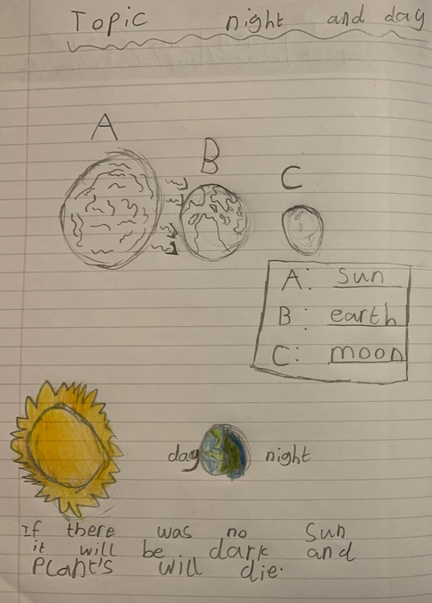 Austin's diagrams about night and day