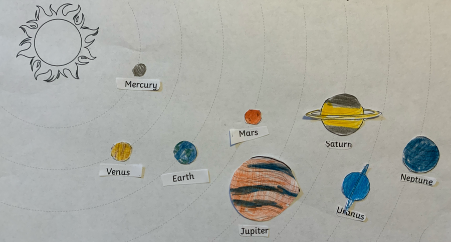 Austin explored the planets in our solar system