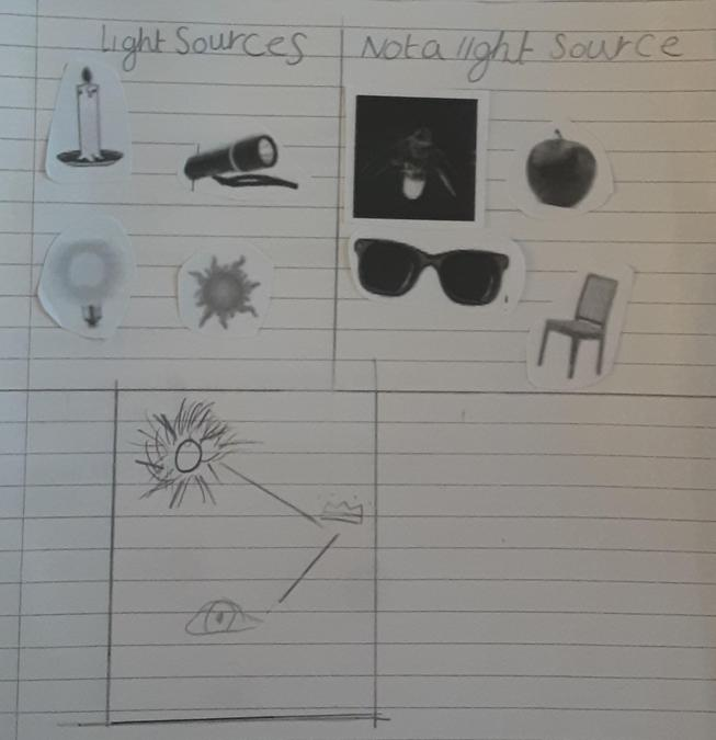 Cerys learnt all about light sources and how we see objects