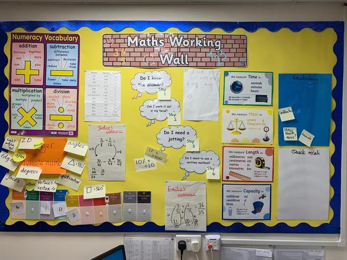 Our fantastic working wall!