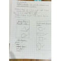 Some fantastic sorting of 2D and 3D shapes by Annabelle