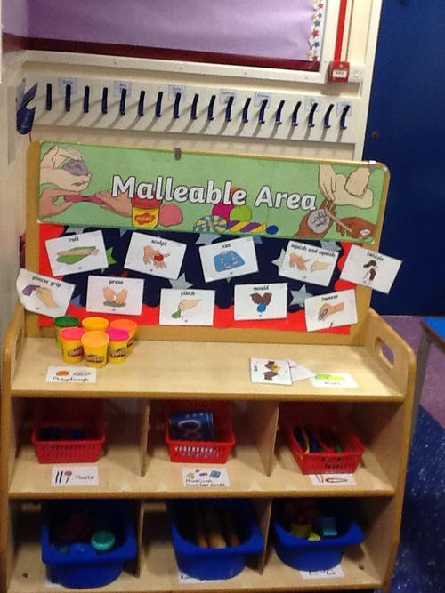 Our Malleable Area