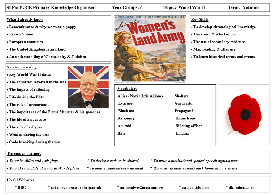 Have a look at our knowledge organiser for this term's topic!
