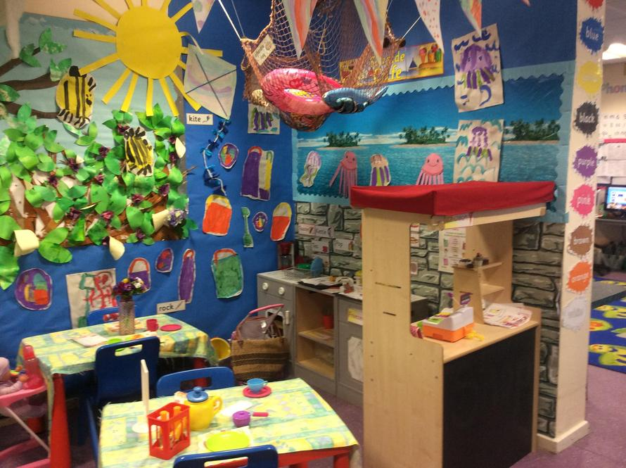 This is our Role-Play Area. What character will you be?