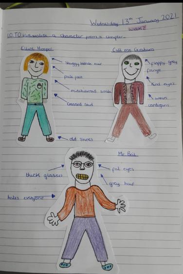 Piya Character visualisation