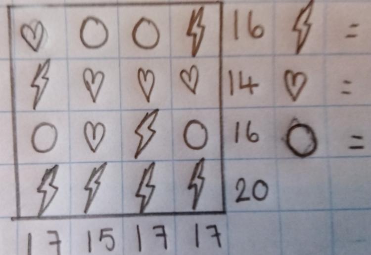 Anya Maths Puzzle