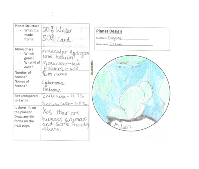 Deepika's science work with her planet design.