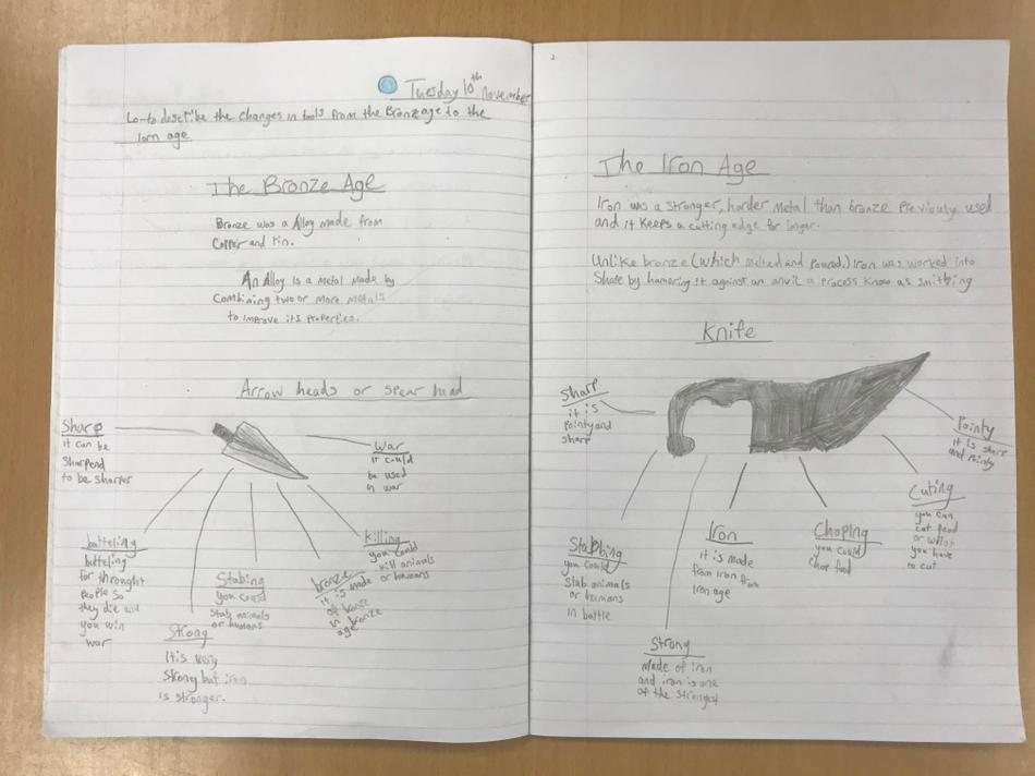 Antonia's carefully drawn pictures and notes on bronze and iron tools.