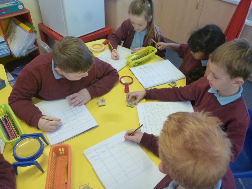 We are investigating different types of materials.