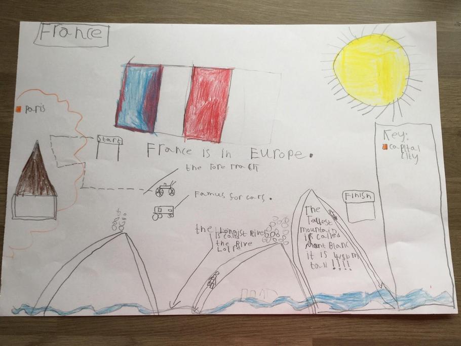 Sennen's France poster