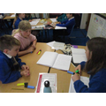 Group discussions to select elements which meet their personal targets