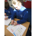Using manipulatives to create representatives ratios