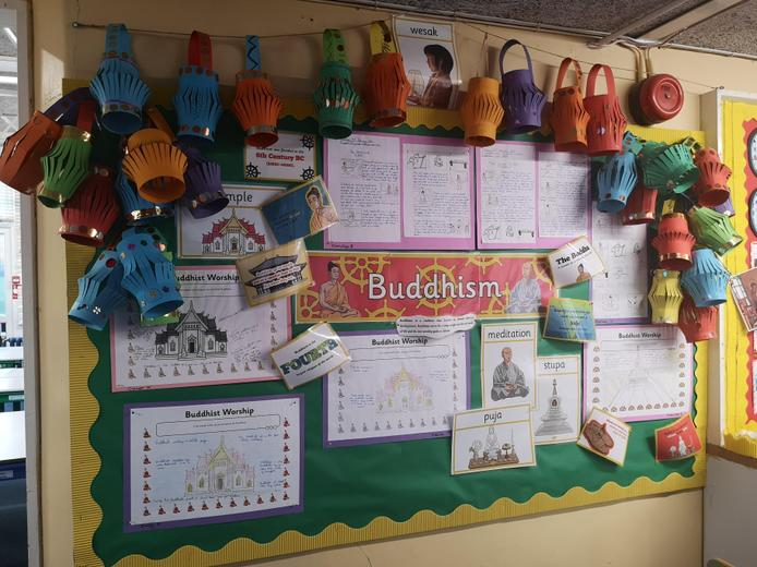 Year 4 - Buddhism