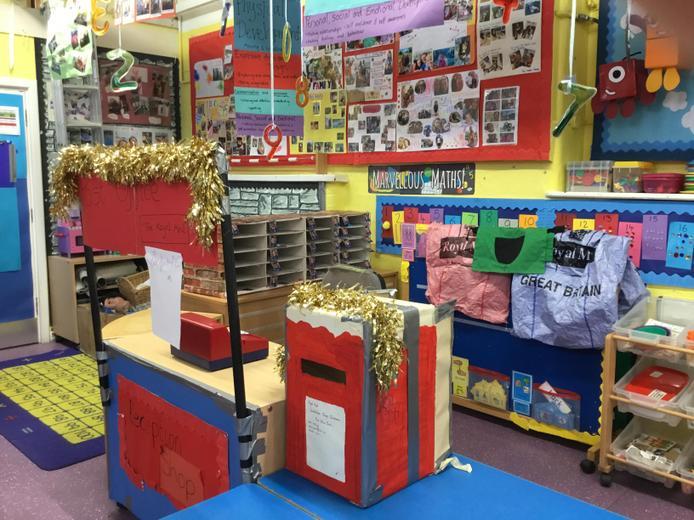 Foundation Stage (Reception Classroom)