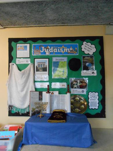 Year 2 - Judaism