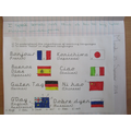 Learning greetings in other languages
