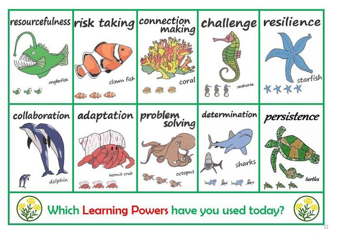 Learning Powers