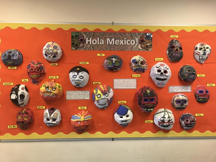 Paper Mache - Day of the Dead Masks