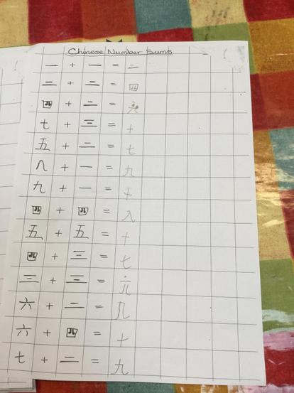 We used Chinese numbers to solve problems