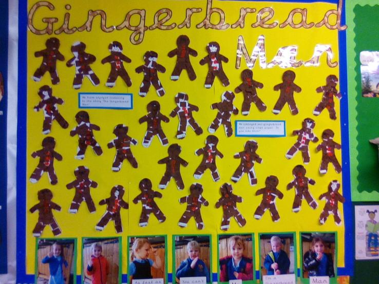 Our Gingerbread Man Collages