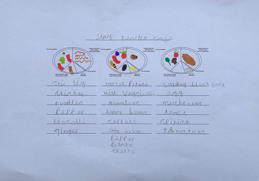 Healthy eating menu by Lucas