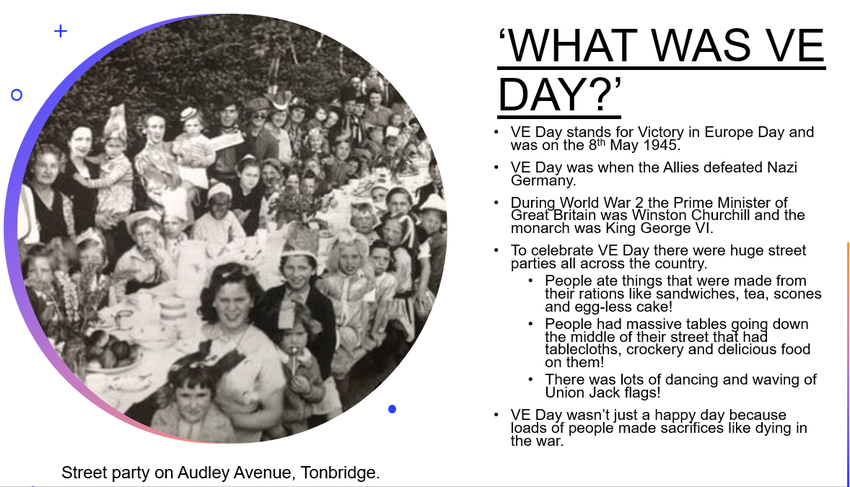 What was VE day? By L