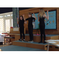 Year 6 Talents