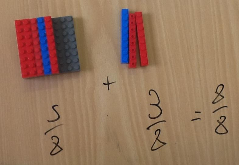 relating fractions of shape to number