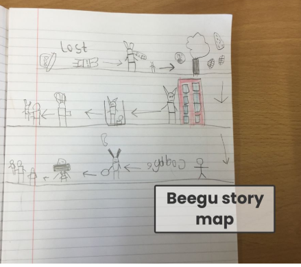 George's fantastic Beegu story map