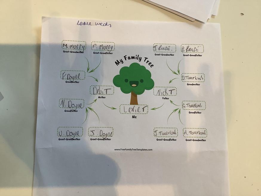 Lexie's family tree.
