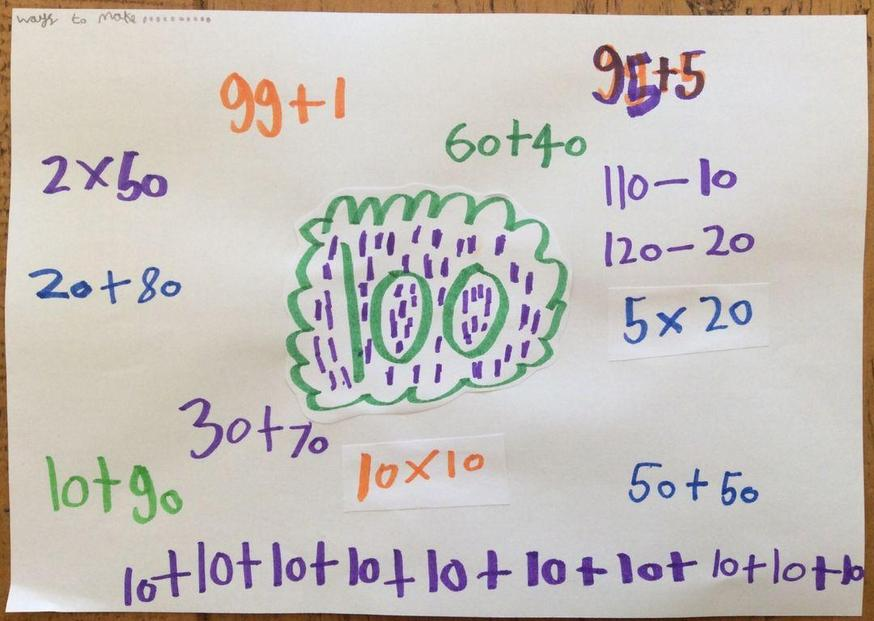 Zoe found lots of ways to make 100