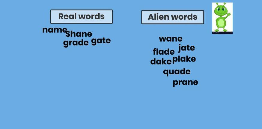 Arthur sorted the words into real and alien words