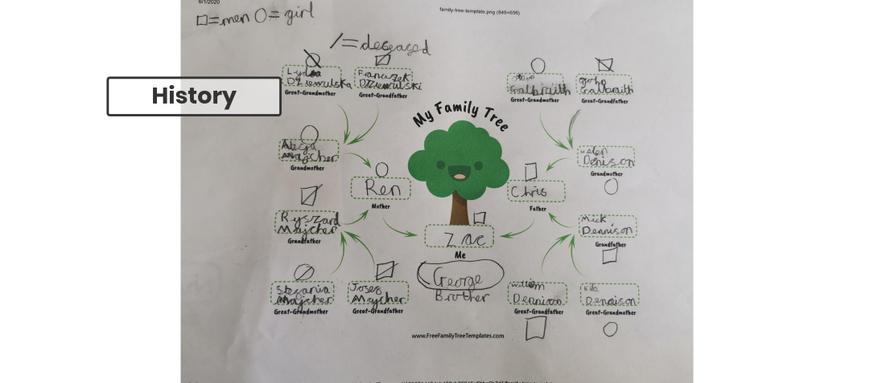 Zac's family tree.