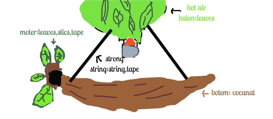Imaginative flying machine designed by Jessica.