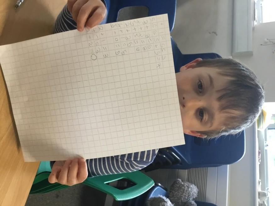 Mrs Meakes and George did some maths at BC!