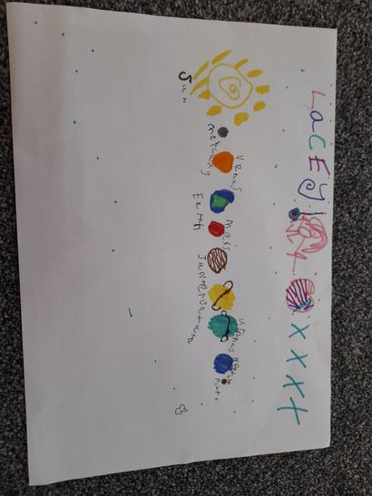Lacey's solar system.