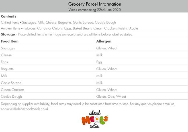 Allergy Information