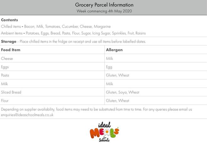 Allergen Information - Contents